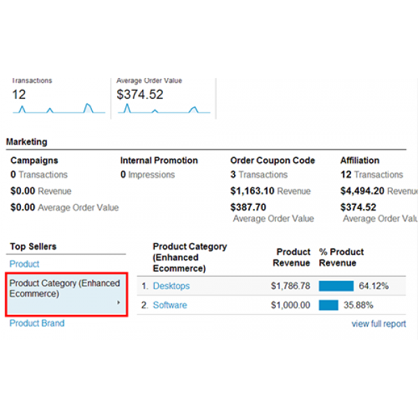 Google Analytics eCommerce Tracking for Opencart